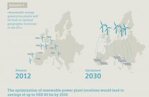 Informe Siemens Energia