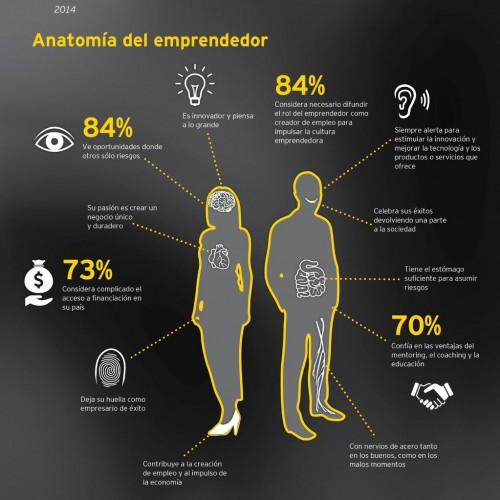 EY apoyará a seis emprendedores con un programa de mentoring internacional
