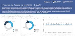 Los principales retos de las pymes españolas son atraer clientes, aumentar ingresos y mantener la rentabilidad