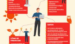 La Universidad Europea reconoce el ADN que distingue a los emprendedores sociales